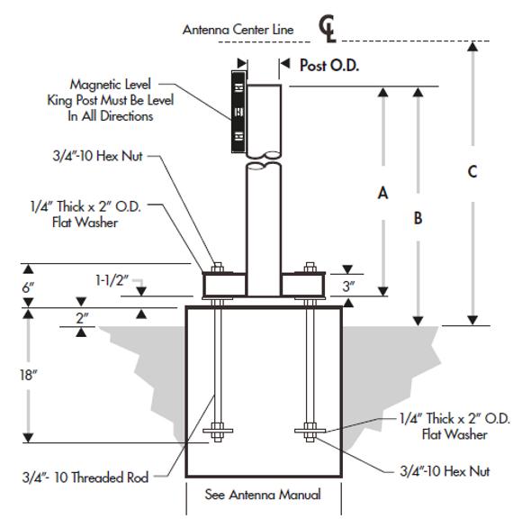 Global Skyware King Post Pedestal Mount for 1.8cm-2.4m Antennas