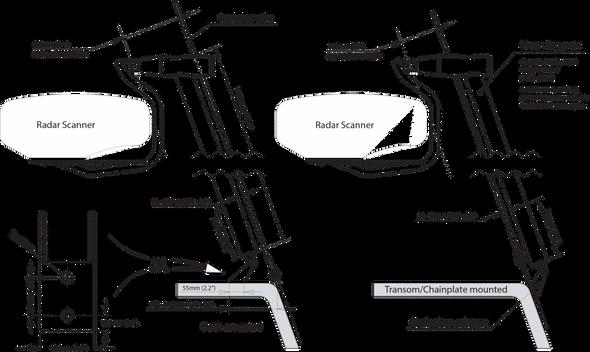 LMB-F1 self-levelling radar mount – backstay