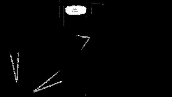 LMP-2 Self Levelling Radar Mount - Pole Leveller