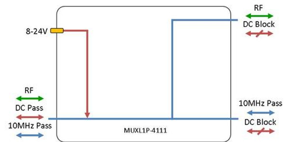 L-BAND MULTIPLEXER - 7A + DC INJECT