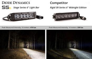 """Diode Dynamics 6"""" LED Light Bar White Driving"""