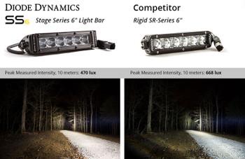 "Diode Dynamics 6"" LED Light Bar White Driving (Pair)"