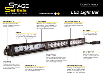 """Diode Dynamics 30"""" LED Light Clear Combo"""