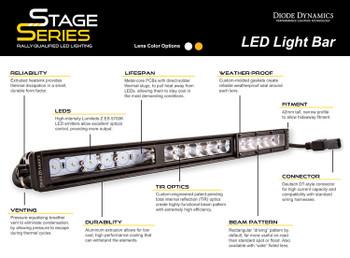 """Diode Dynamics 50"""" LED Light Bar White Flood"""
