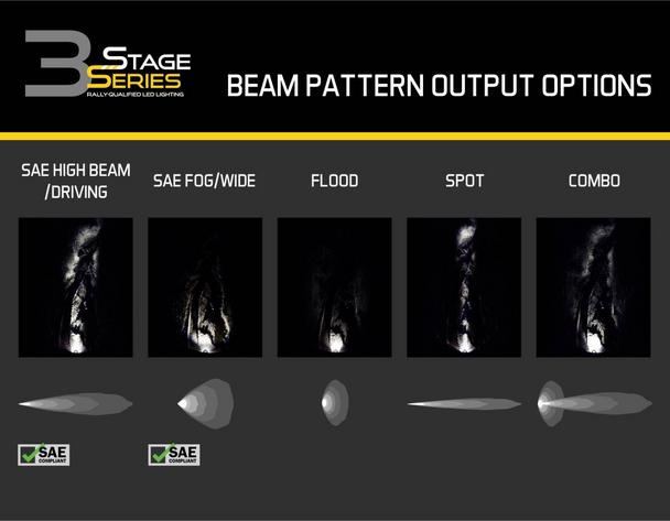 "Diode Dynamics Stage Series 3"" Sport White SAE Fog Flush (Pair)"
