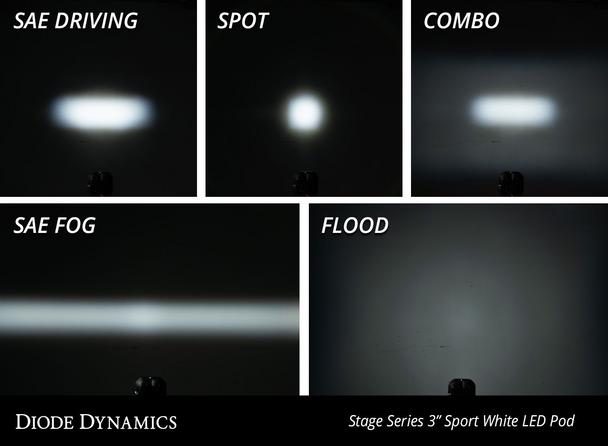 "Diode Dynamics Stage Series 3"" Sport White Spot Flush (Single)"