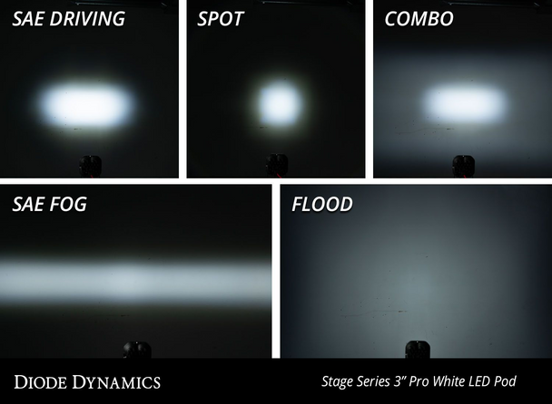 """Diode Dynamics Stage Series 3"""" Sport White Combo Flush (Single)"""