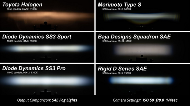 """Diode Dynamics Stage Series 3"""" Sport Yellow SAE Fog Type FT Fog Kit (2006-2014 Ford F-150, 2005-2011 Toyota Tacoma, 2007-2013 Toyota Tundra)"""