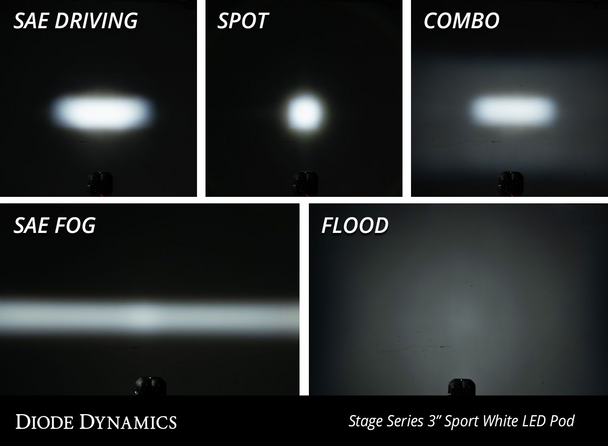 """Diode Dynamics Stage Series 3"""" Pro White Combo Flush (Pair)"""
