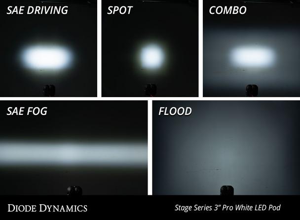"Diode Dynamics Stage Series 3"" Pro White SAE Fog Flush (Single)"