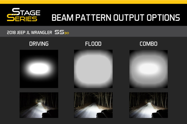 "Diode Dynamics 30"" LED Light Bar Amber Flood"