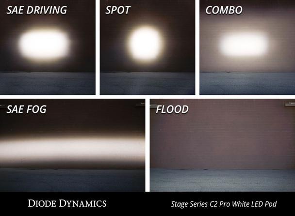 "Diode Dynamics Stage Series 2"" LED Pod Sport White Flood Standard Red Backlight (Single)"