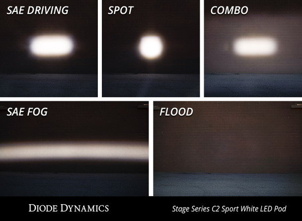 """Diode Dynamics Stage Series 2"""" LED Pod Pro White Driving Standard Amber Backlight"""