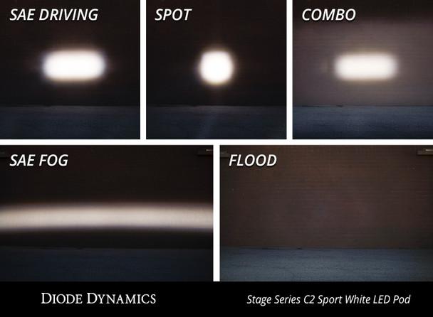 "Diode Dynamics Stage Series 2"" LED Pod Pro White Flood Standard Red Backlight (Single)"