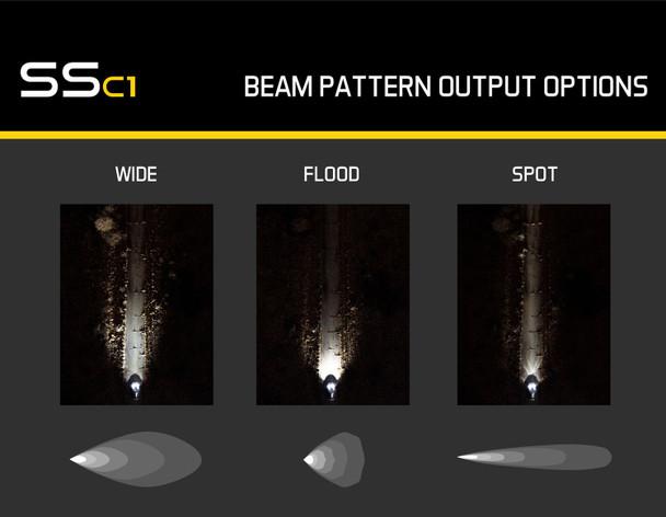 "Diode Dynamics Stage Series 1"" LED Pod Pro White Wide Standard Blue Backlight"