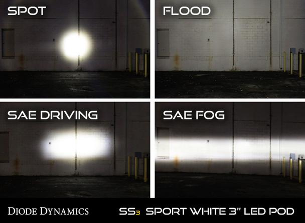 "Diode Dynamics Stage Series 3"" Pro White Flood Round (Single)"