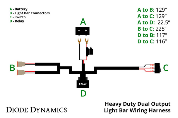 Diode Dynamics Heavy Duty Dual Output 2-Pin Wiring Harness (25A Max)