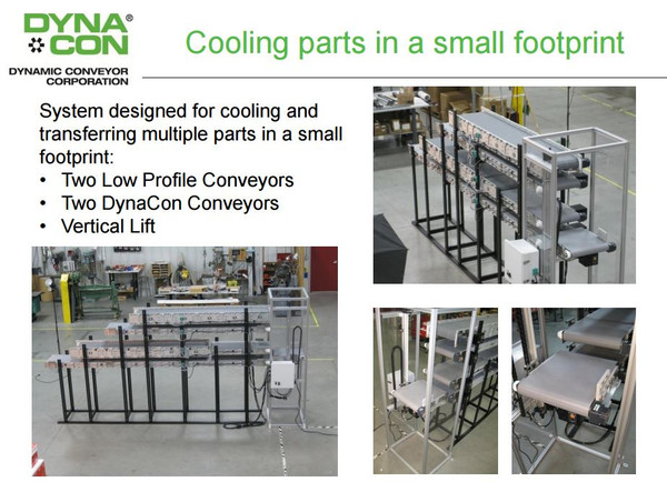 Dynamic Conveyor small footprint