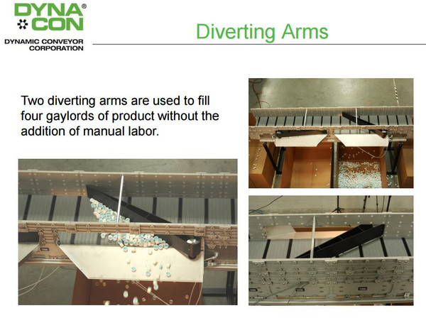 Dynamic Conveyor diverting arms