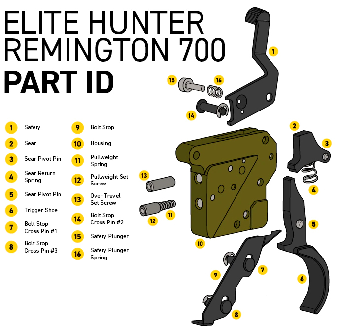 Timney Elite Hunter Trigger for Remington 700