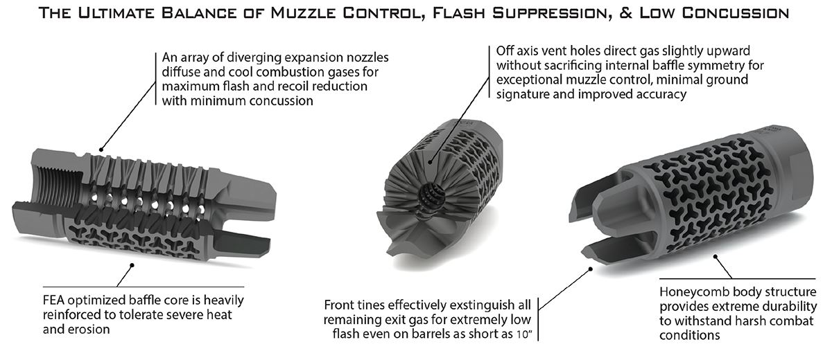 Precision Armament EFAB .308 Hybrid Muzzle Brake