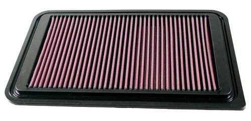 33-2924 K&N Replacement Air Filter