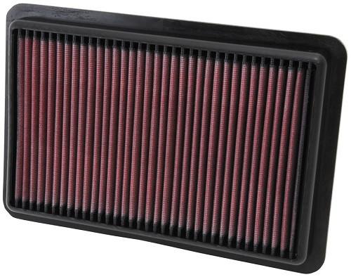 33-2480 K&N Replacement Air Filter