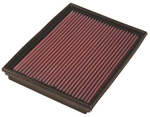 33-2212 K&N Replacement Air Filter