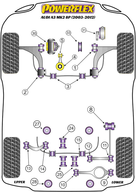 PFF85-532 Powerflex Upper Engine Mount Insert