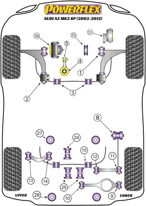 PFF85-530 Powerflex Transmission Mount Insert