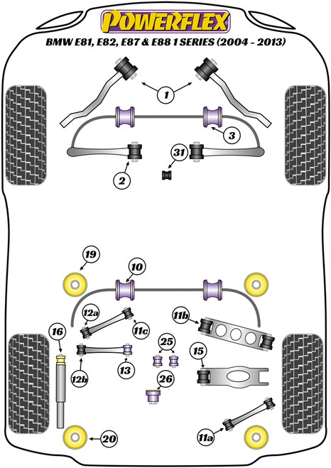 PFF5-4631 Powerflex Gear Shift Arm Front Bush Oval