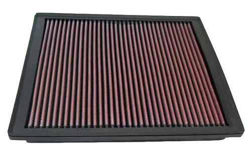 33-2246 K&N Replacement Air Filter