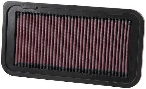 33-2252 K&N Replacement Air Filter