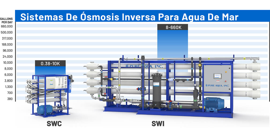 osmosis-inversa-para-agua-de-mar.jpg