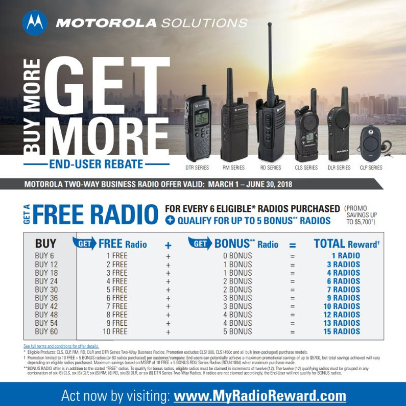 2019 Kenwood Promo $125-$200 back when you buy 6 radios or