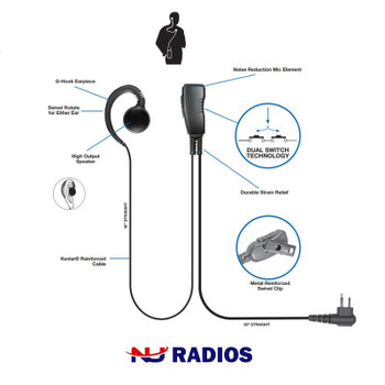 The Aftermarket  LMC-1GH-03 Motorola 2-Pin Swivel earpiece has a straight cable that is very flexible and easy to use. The high quality speaker delivers loud, crisp audio.
