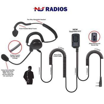 The Patriot is a behind-the-head headset that is a breeze to wear! The noise-canceling flexible boom microphone provides clear transmit audio while the loud single-ear speaker lets incoming signals be heard. Has an inline Push-to-Talk button. SPM-1403