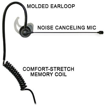 Comfit® Noise Canceling Boom Microphone
