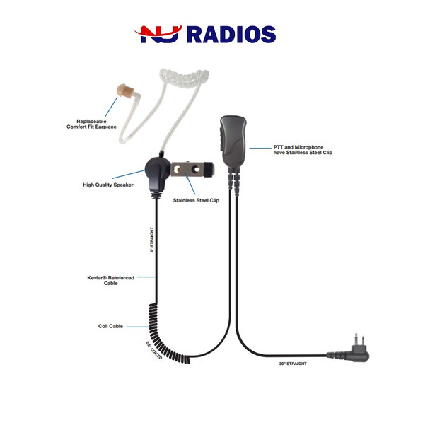 Fits TK and NX ProTalk Kenwood 2-Pin Radios. The LMC-1AT-01 is an aftermarket (not made by Kenwood) clear acoustic tube style surveillance earphone made of heavy grade surgical tubing. Comfort fit earpiece can be easily replaced for service or hygiene.