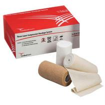 Cardinal Health Three-layer Compression Bandage System