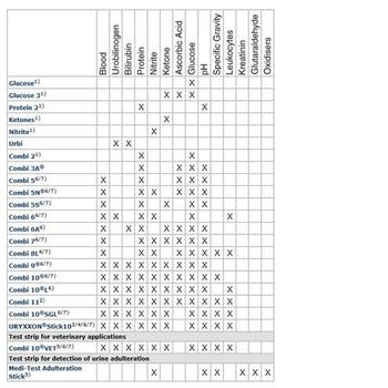 Urine Test Strips Medi Test Combi 10SGL