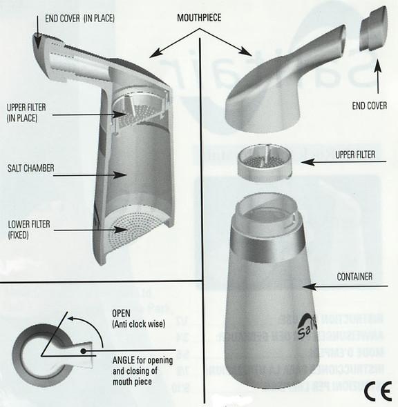 Salt Inhaler Salitair - Salt Therapy at Home