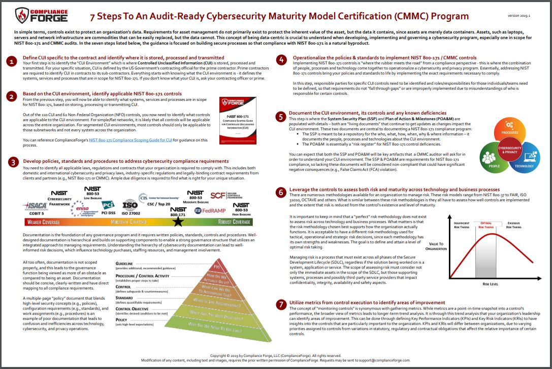 2019-7-step-guide-to-nist-800-171-cmmc-compliance.jpg