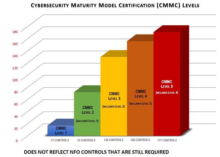 2020-cmmc-controls-comparison.jpg