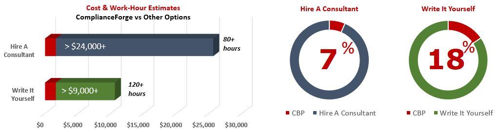 2020-cost-benefit-cbp.jpg