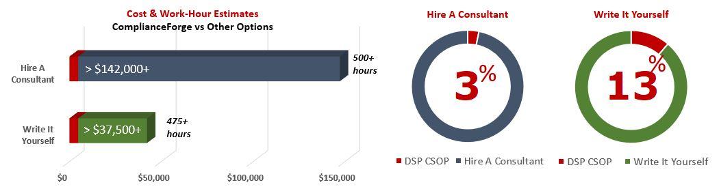 2020-cost-benefit-csop-dsp.jpg