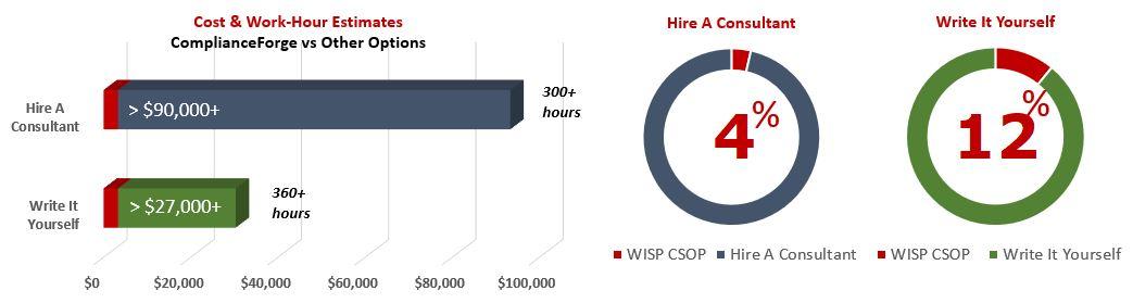 2020-cost-benefit-csop-wisp.jpg