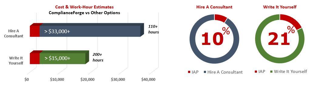 2020-cost-benefit-iap.jpg