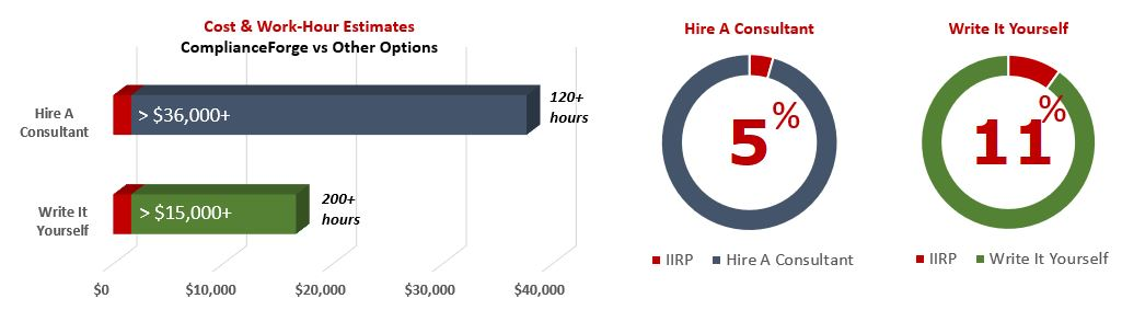 2020-cost-benefit-iirp.jpg