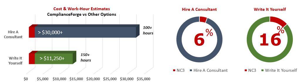 2020-cost-benefit-nc3.jpg